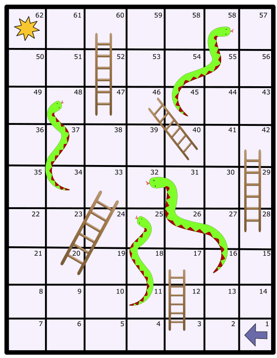 Snakes and ladders board.
